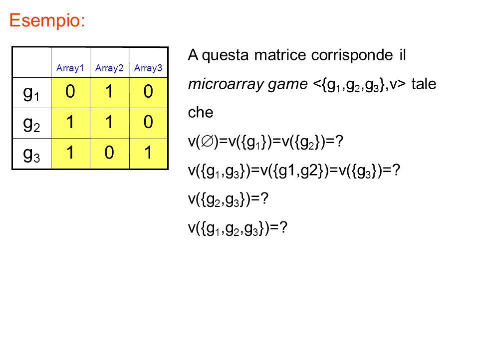 Esempio: 101g3g3 011g2g2 010g1g1 Array3Array2Array1 A questa matrice corrisponde il microarray game tale che v(  )=v({g 1 })=v({g 2 })=? v({g 1,g 3 }
