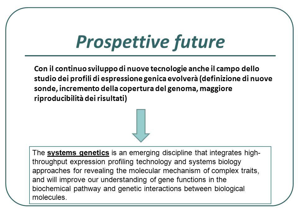 Prospettive future Con il continuo sviluppo di nuove tecnologie anche il campo dello studio dei profili di espressione genica evolverà (definizione di
