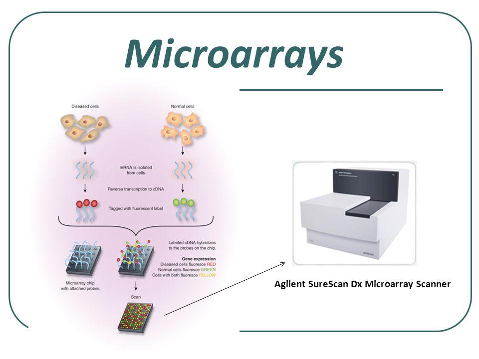 Microarrays Agilent SureScan Dx Microarray Scanner