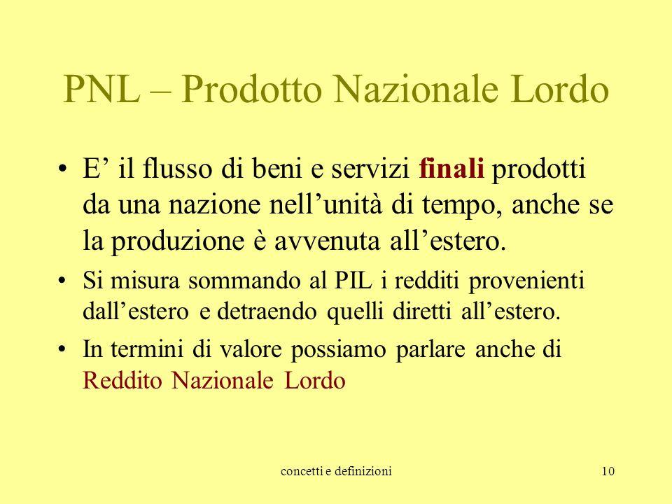 concetti e definizioni10 PNL – Prodotto Nazionale Lordo E' il flusso di beni e servizi finali prodotti da una nazione nell'unità di tempo, anche se la