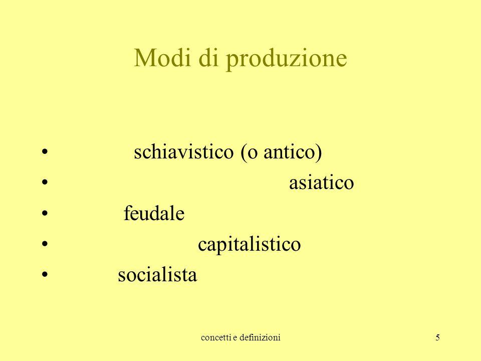 concetti e definizioni5 Modi di produzione schiavistico (o antico) asiatico feudale capitalistico socialista