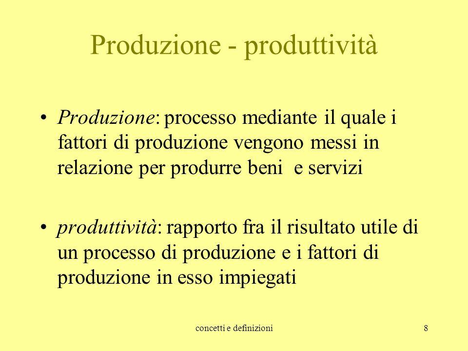 concetti e definizioni8 Produzione - produttività Produzione: processo mediante il quale i fattori di produzione vengono messi in relazione per produr