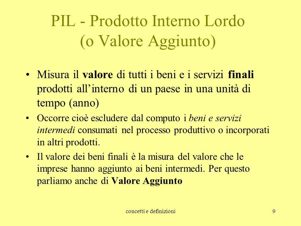 concetti e definizioni10 PNL – Prodotto Nazionale Lordo E' il flusso di beni e servizi finali prodotti da una nazione nell'unità di tempo, anche se la produzione è avvenuta all'estero.