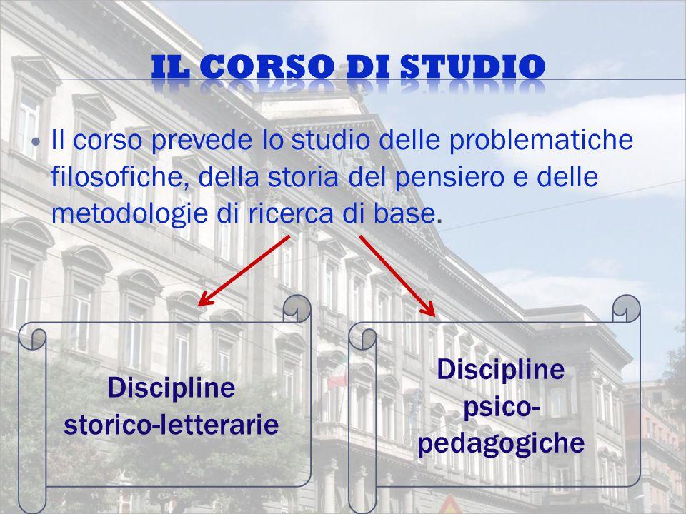 Il corso prevede lo studio delle problematiche filosofiche, della storia del pensiero e delle metodologie di ricerca di base.