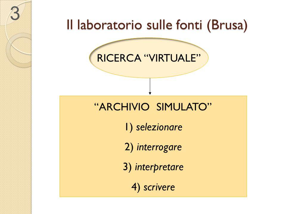 """Il laboratorio sulle fonti (Brusa) L'ARCHIVIO """"SIMULATO"""" 1) selezionare 2) interrogare 3) interpretare 4) scrivere RICERCA """"VIRTUALE"""" """"ARCHIVIO SIMULA"""