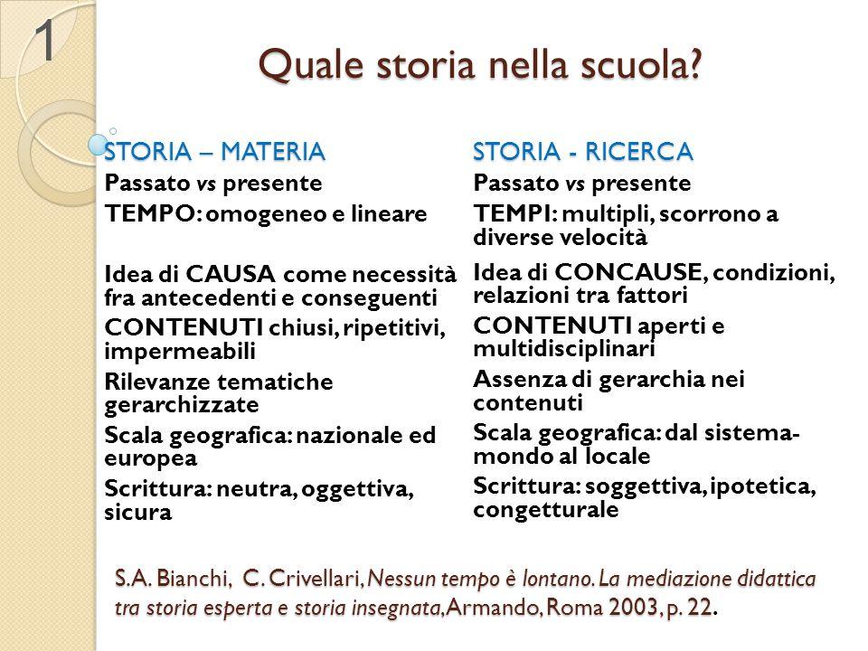 Quale storia nella scuola? STORIA – MATERIA Passato vs presente TEMPO: omogeneo e lineare Idea di CAUSA come necessità fra antecedenti e conseguenti C