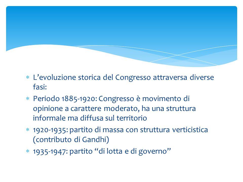  L'evoluzione storica del Congresso attraversa diverse fasi:  Periodo 1885-1920: Congresso è movimento di opinione a carattere moderato, ha una struttura informale ma diffusa sul territorio  1920-1935: partito di massa con struttura verticistica (contributo di Gandhi)  1935-1947: partito di lotta e di governo