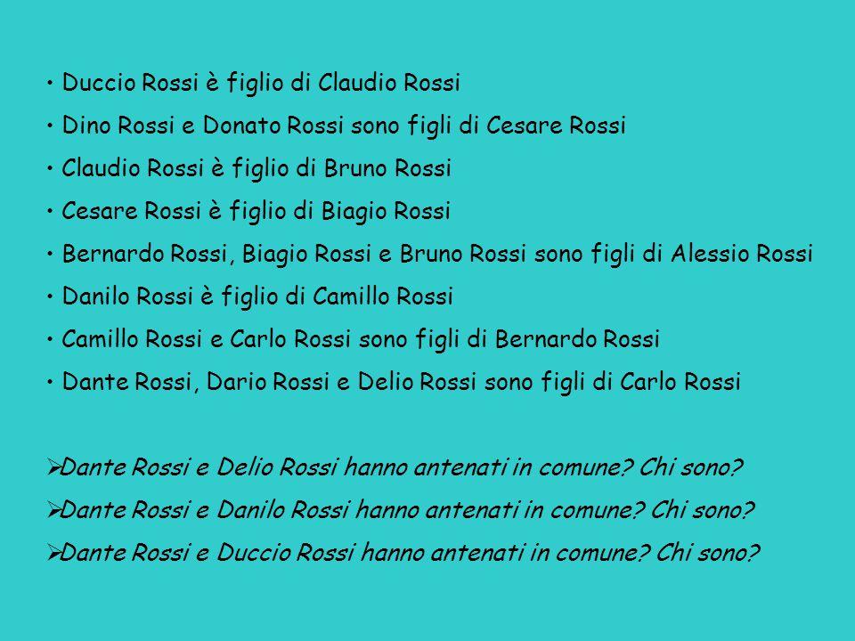 Duccio Rossi è figlio di Claudio Rossi Dino Rossi e Donato Rossi sono figli di Cesare Rossi Claudio Rossi è figlio di Bruno Rossi Cesare Rossi è figli