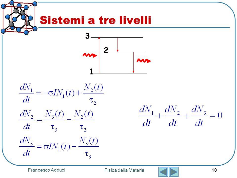 Francesco Adduci Fisica della Materia 10 Sistemi a tre livelli 1 2 3