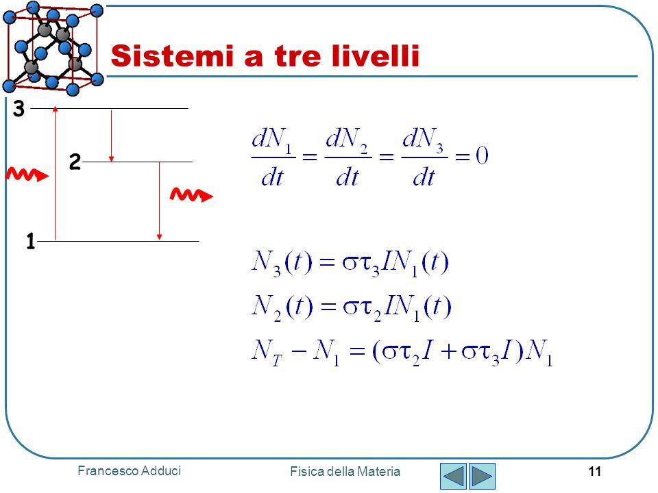 Francesco Adduci Fisica della Materia 11 Sistemi a tre livelli 1 2 3