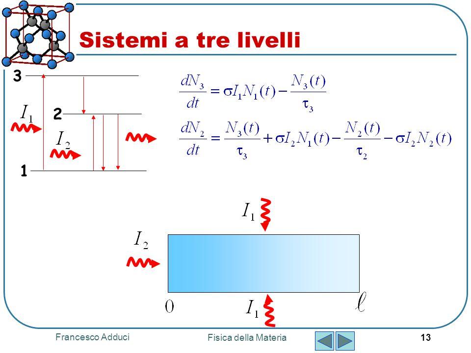 Francesco Adduci Fisica della Materia 13 Sistemi a tre livelli 1 2 3