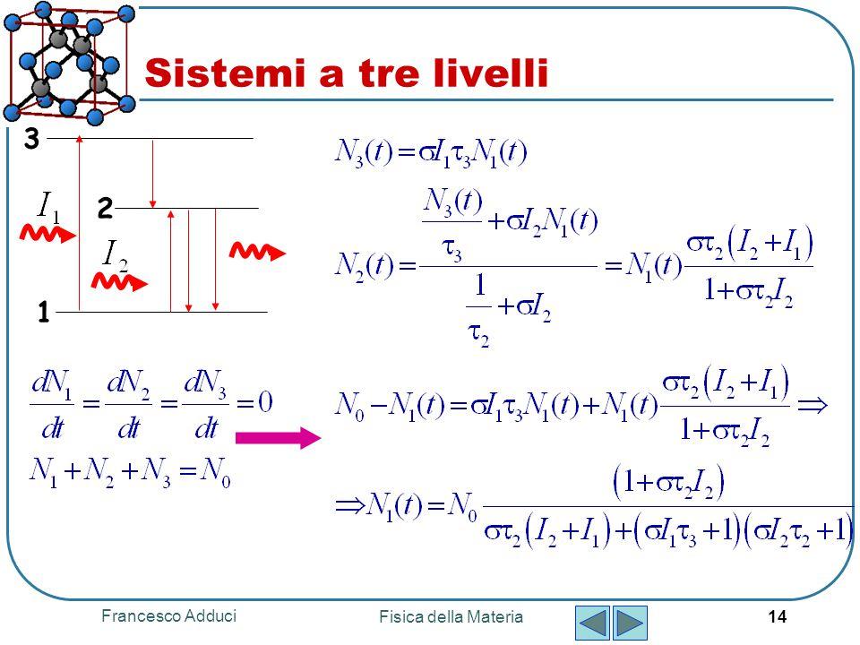 Francesco Adduci Fisica della Materia 14 Sistemi a tre livelli 1 2 3