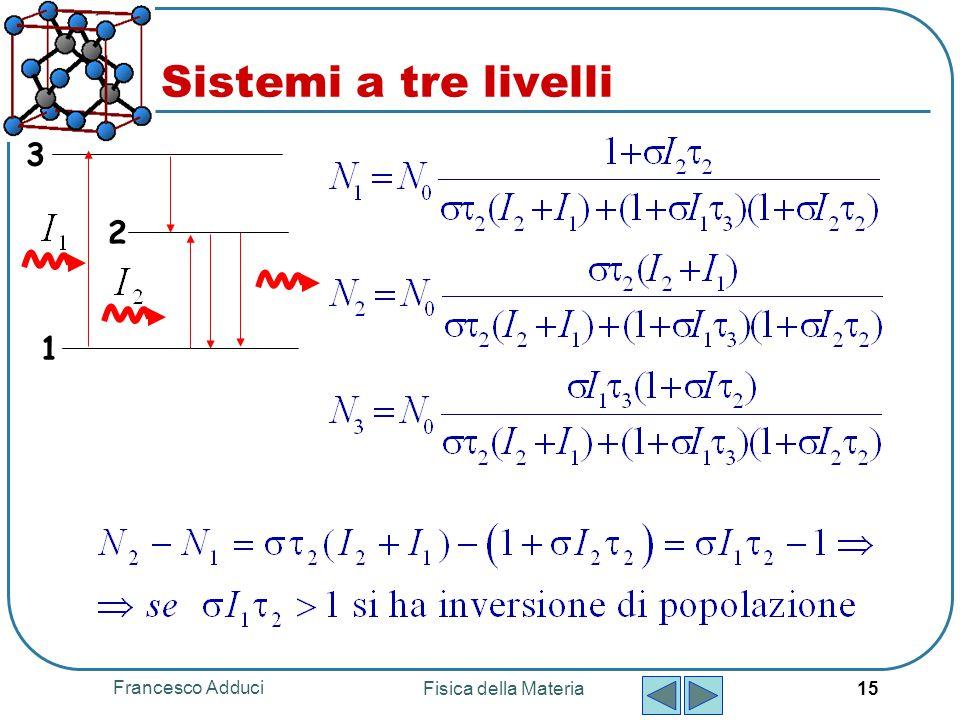 Francesco Adduci Fisica della Materia 15 Sistemi a tre livelli 1 2 3