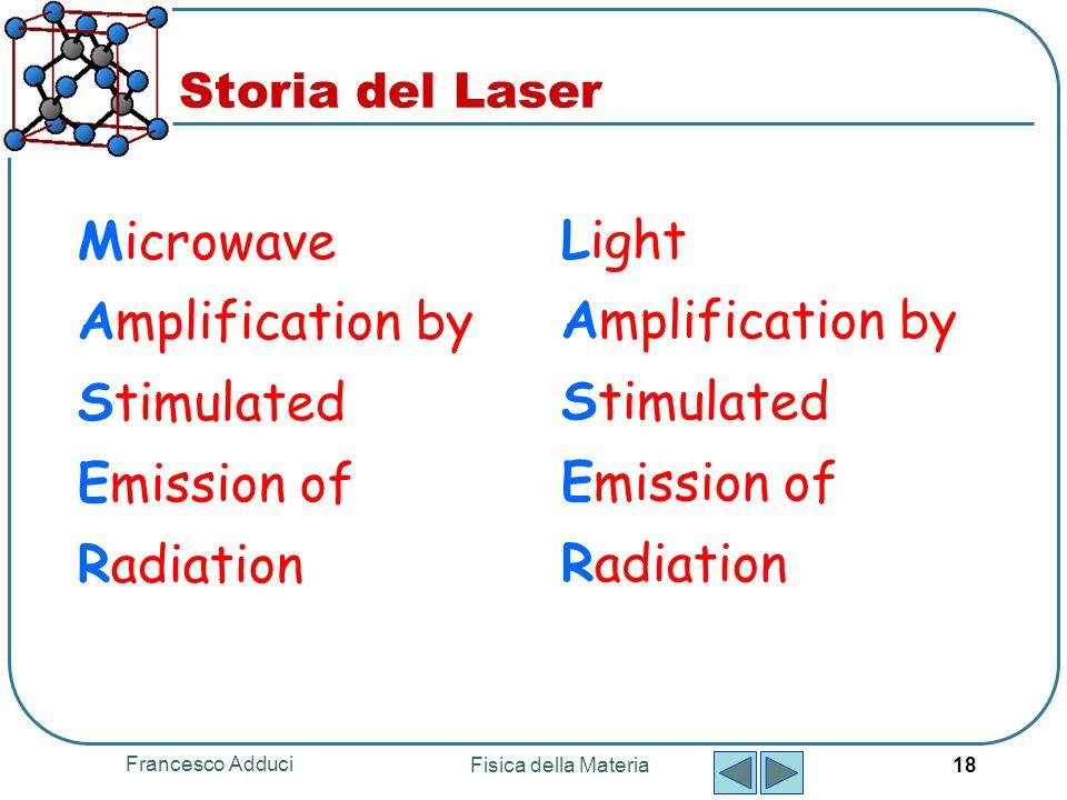 Francesco Adduci Fisica della Materia 18 Storia del Laser Light Amplification by Stimulated Emission of Radiation Microwave Amplification by Stimulate