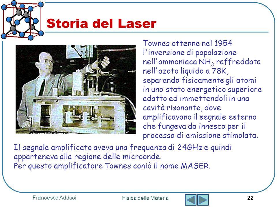 Francesco Adduci Fisica della Materia 22 Storia del Laser Townes ottenne nel 1954 l'inversione di popolazione nell'ammoniaca NH 3 raffreddata nell'azo