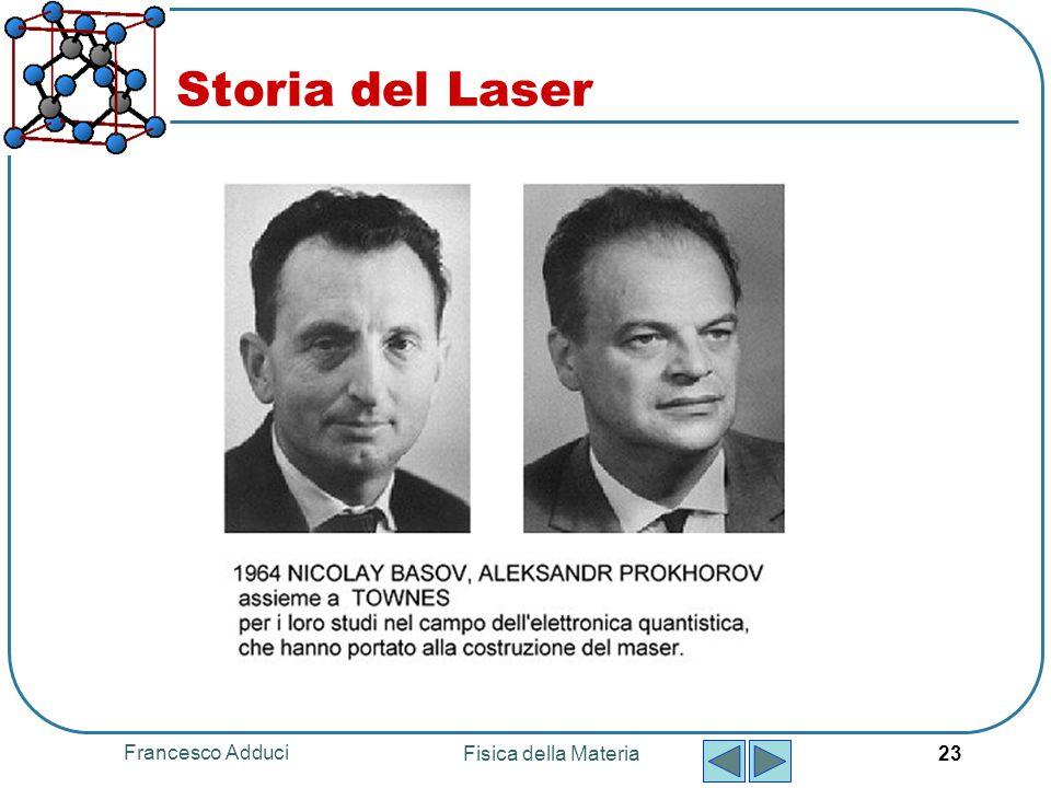 Francesco Adduci Fisica della Materia 23 Storia del Laser