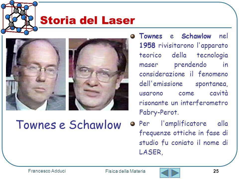 Francesco Adduci Fisica della Materia 25 Storia del Laser Townes e Schawlow nel 1958 rivisitarono l'apparato teorico della tecnologia maser prendendo