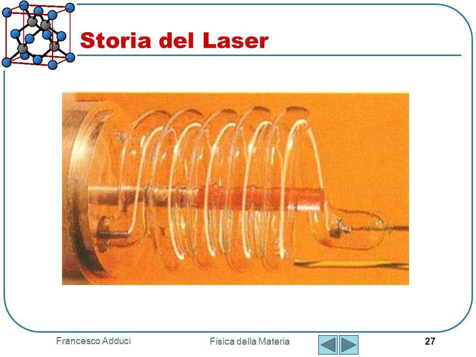 Francesco Adduci Fisica della Materia 27 Storia del Laser
