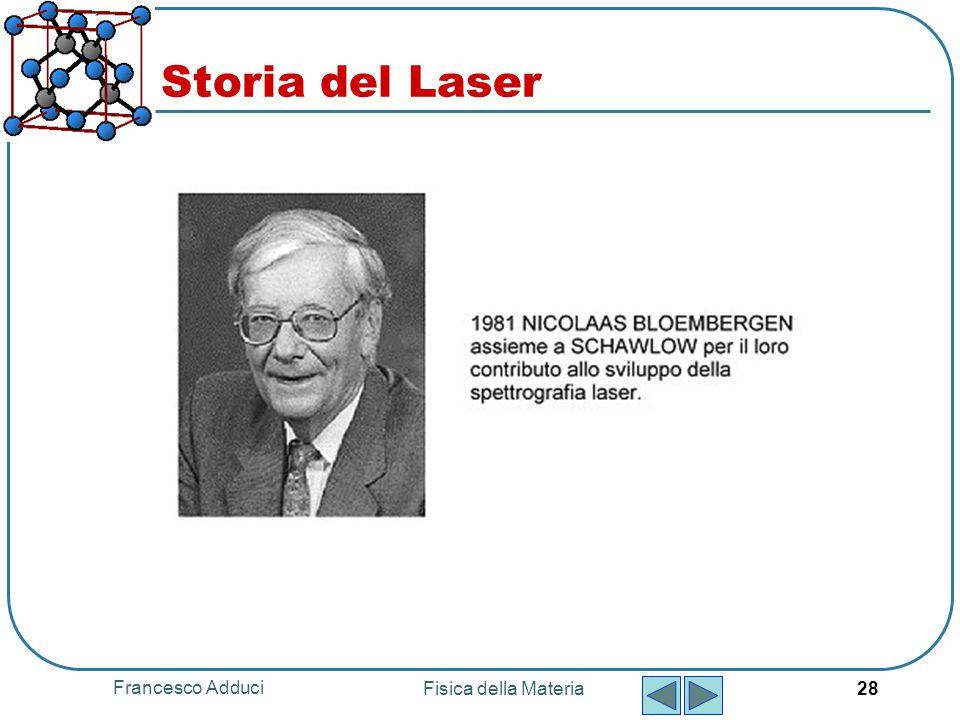 Francesco Adduci Fisica della Materia 28 Storia del Laser