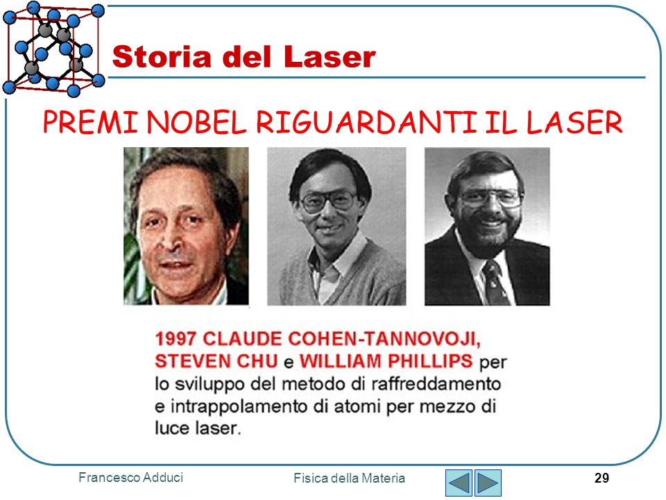 Francesco Adduci Fisica della Materia 29 Storia del Laser PREMI NOBEL RIGUARDANTI IL LASER