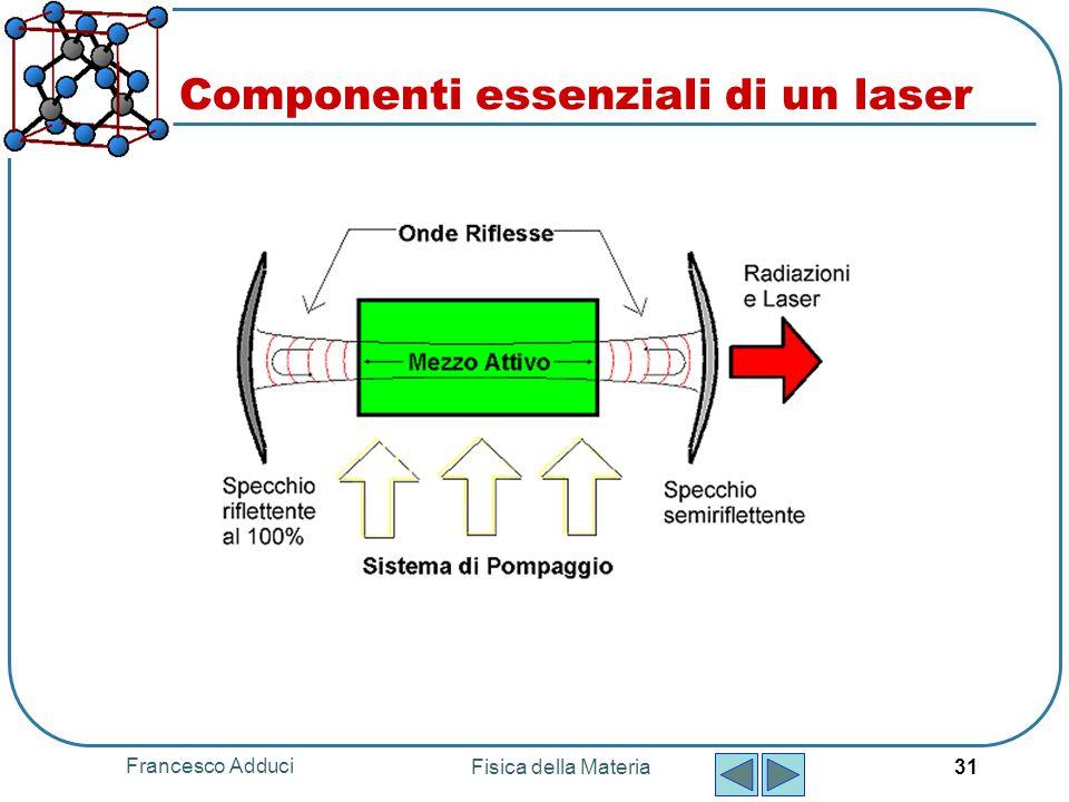 Francesco Adduci Fisica della Materia 31 Componenti essenziali di un laser