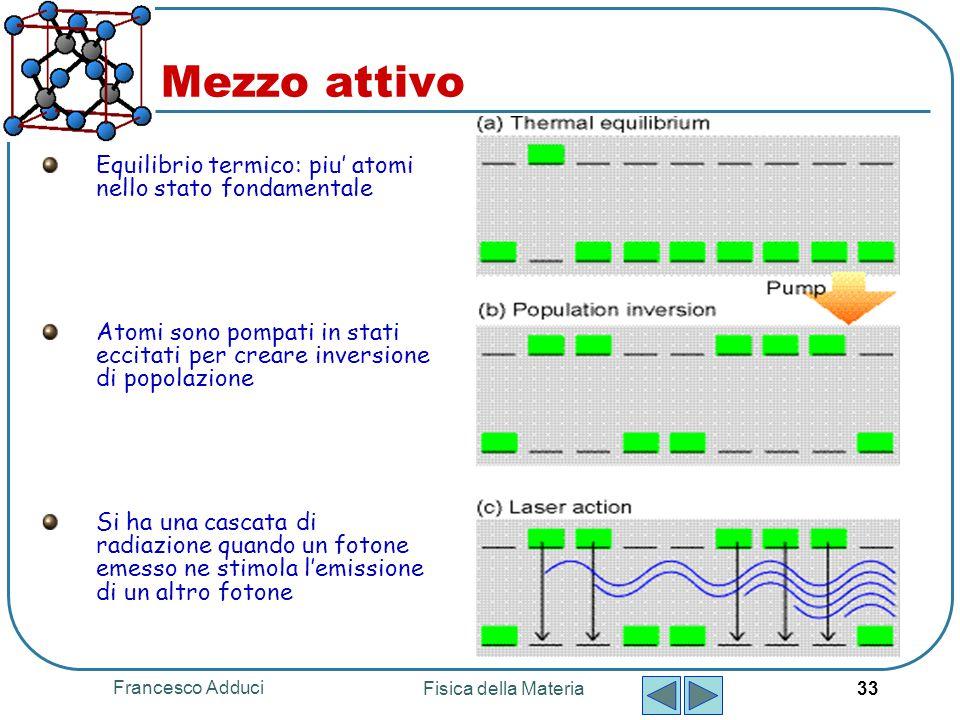 Francesco Adduci Fisica della Materia 33 Mezzo attivo Equilibrio termico: piu' atomi nello stato fondamentale Atomi sono pompati in stati eccitati per