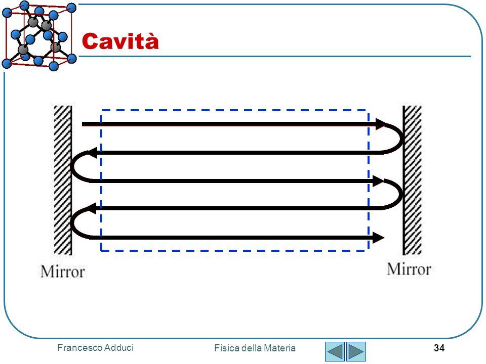 Francesco Adduci Fisica della Materia 34 Cavità