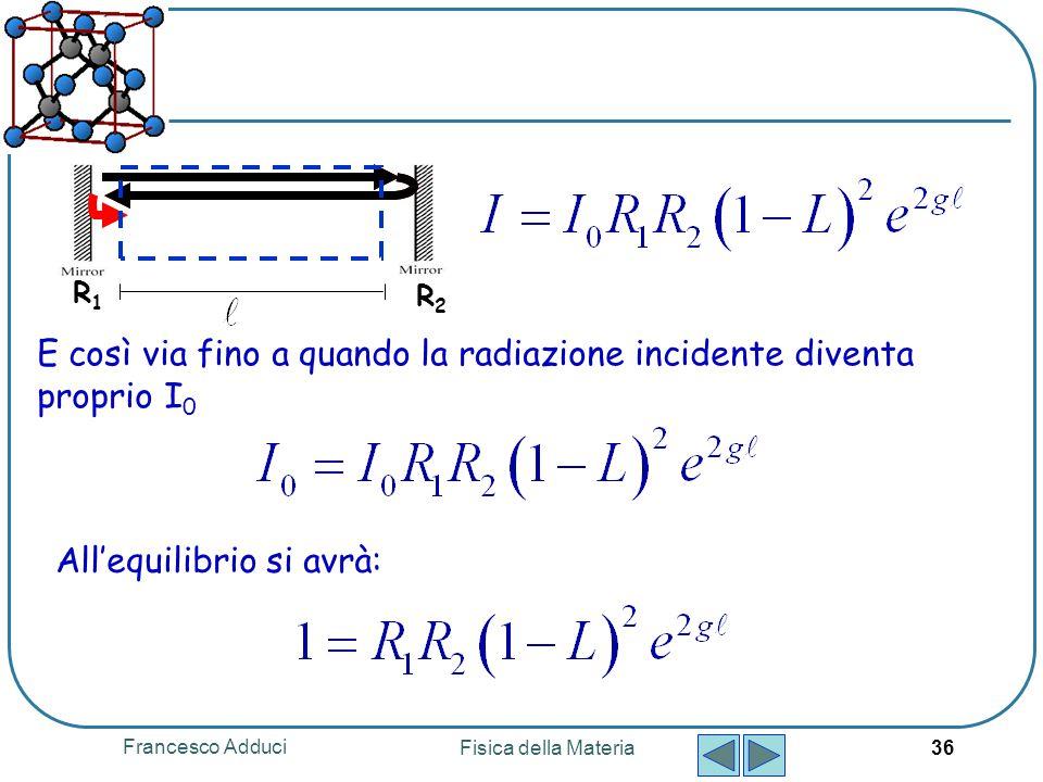 Francesco Adduci Fisica della Materia 36 R2R2 R1R1 E così via fino a quando la radiazione incidente diventa proprio I 0 All'equilibrio si avrà:
