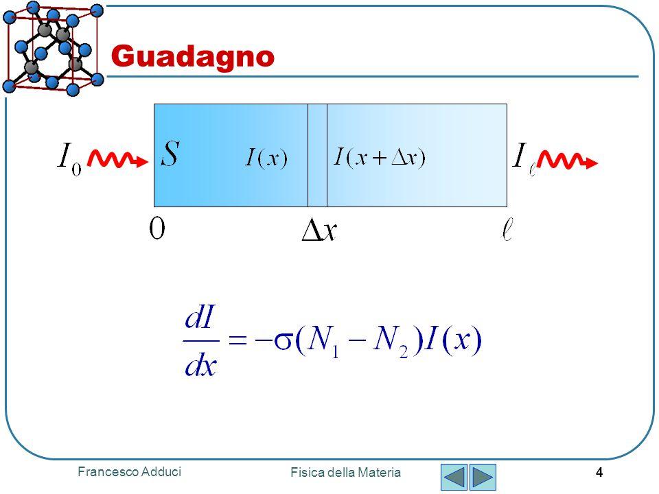 Francesco Adduci Fisica della Materia 4 Guadagno