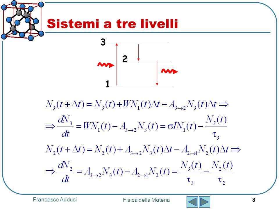 Francesco Adduci Fisica della Materia 8 Sistemi a tre livelli 1 2 3