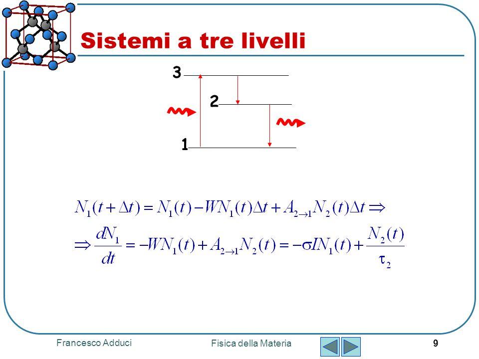 Francesco Adduci Fisica della Materia 9 Sistemi a tre livelli 1 2 3