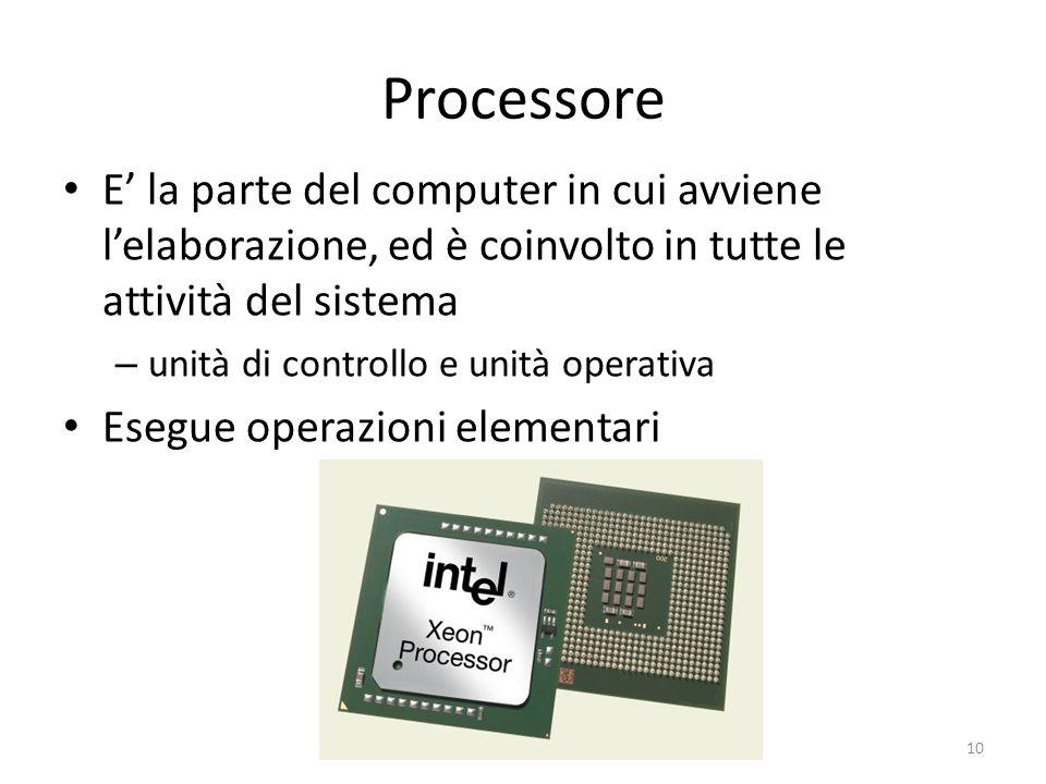 Processore E' la parte del computer in cui avviene l'elaborazione, ed è coinvolto in tutte le attività del sistema – unità di controllo e unità operat