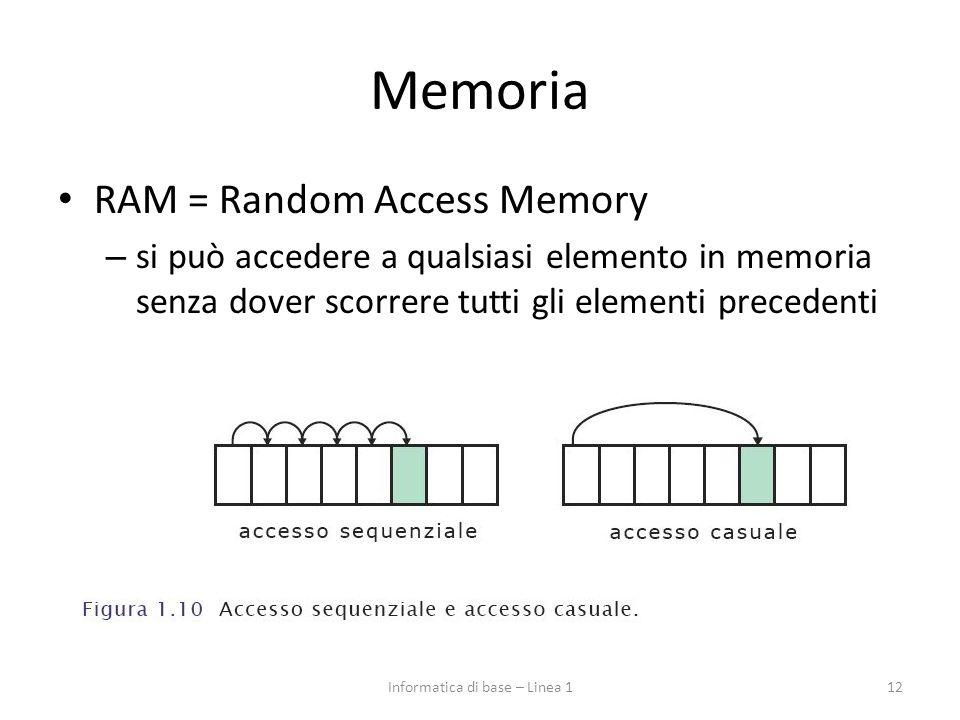 Memoria RAM = Random Access Memory – si può accedere a qualsiasi elemento in memoria senza dover scorrere tutti gli elementi precedenti 12Informatica