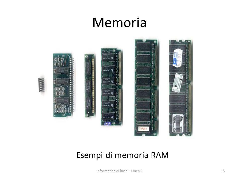 Memoria 13 Esempi di memoria RAM Informatica di base – Linea 1
