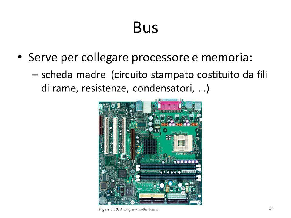 Bus Serve per collegare processore e memoria: – scheda madre (circuito stampato costituito da fili di rame, resistenze, condensatori, …) 14Informatica