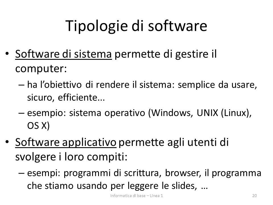 Tipologie di software Software di sistema permette di gestire il computer: – ha l'obiettivo di rendere il sistema: semplice da usare, sicuro, efficien