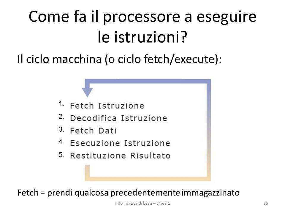 Come fa il processore a eseguire le istruzioni? Il ciclo macchina (o ciclo fetch/execute): Fetch = prendi qualcosa precedentemente immagazzinato 26Inf