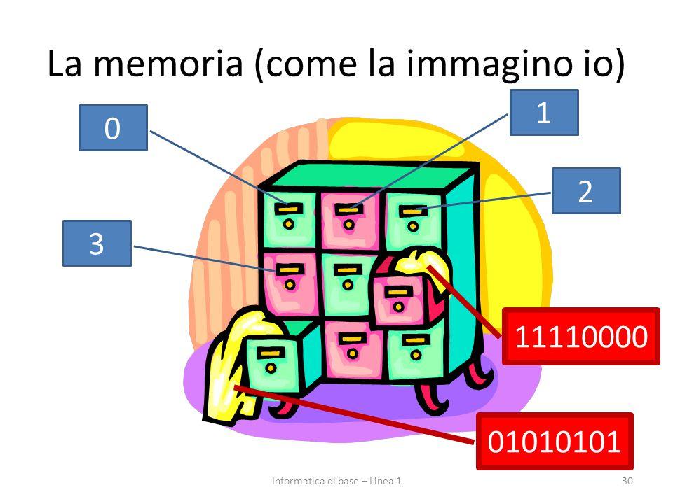 La memoria (come la immagino io) 30 0 1 2 01010101 11110000 3 Informatica di base – Linea 1