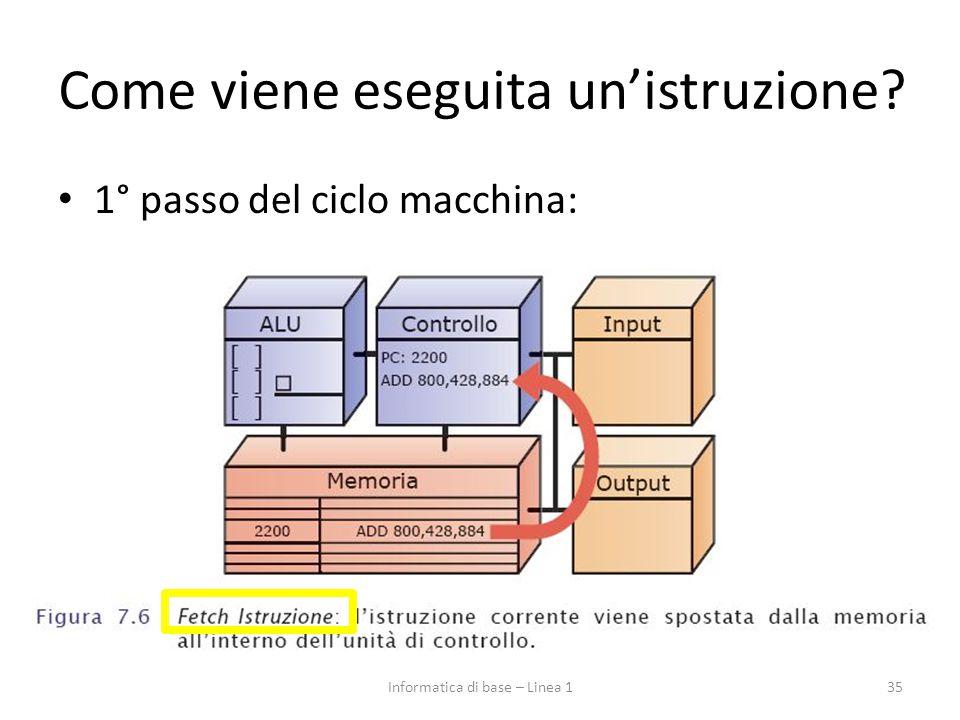 1° passo del ciclo macchina: 35Informatica di base – Linea 1 Come viene eseguita un'istruzione?