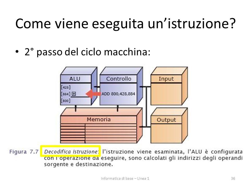 2° passo del ciclo macchina: 36Informatica di base – Linea 1 Come viene eseguita un'istruzione?