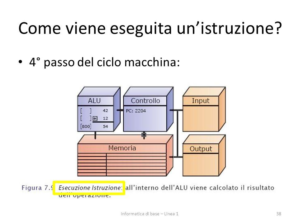 4° passo del ciclo macchina: 38Informatica di base – Linea 1 Come viene eseguita un'istruzione?