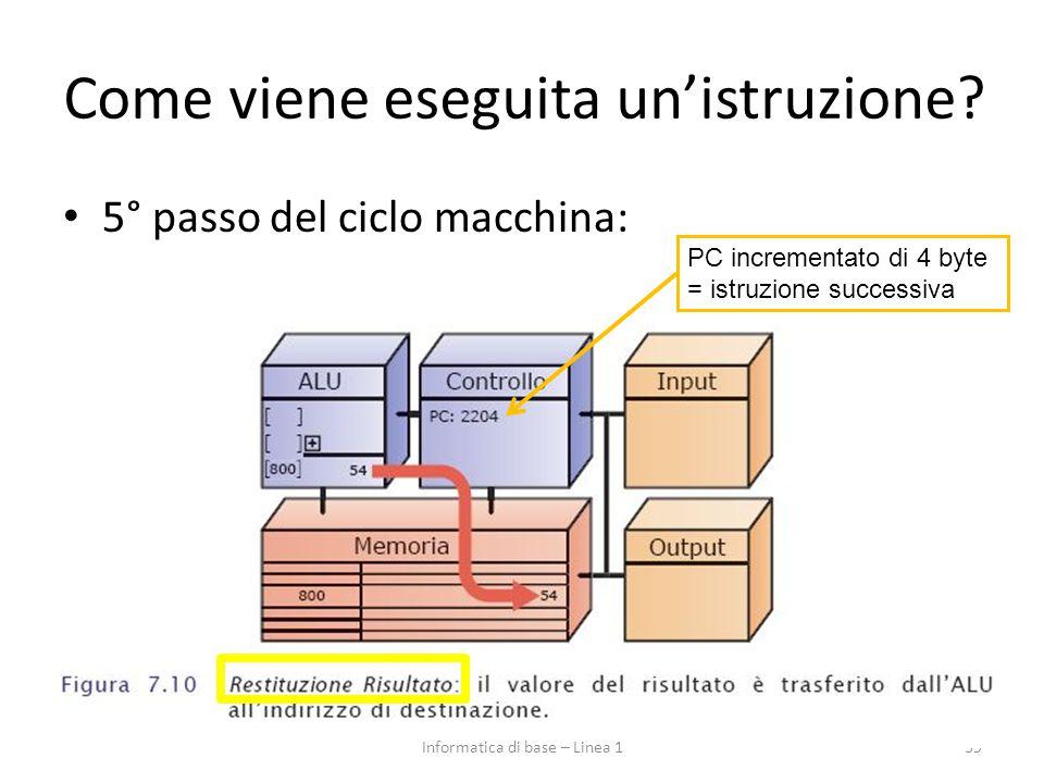 5° passo del ciclo macchina: 39Informatica di base – Linea 1 Come viene eseguita un'istruzione? PC incrementato di 4 byte = istruzione successiva