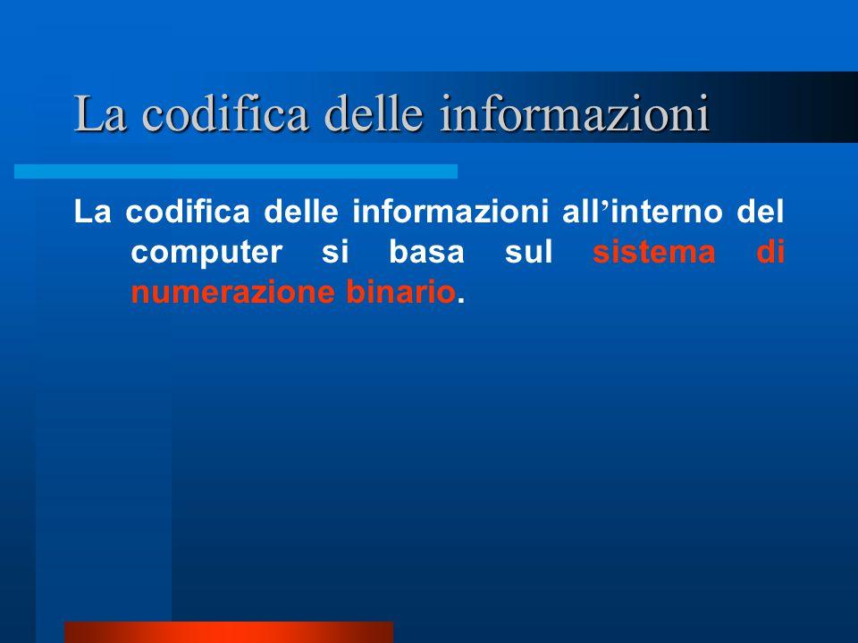 La codifica delle informazioni La codifica delle informazioni all ' interno del computer si basa sul sistema di numerazione binario.