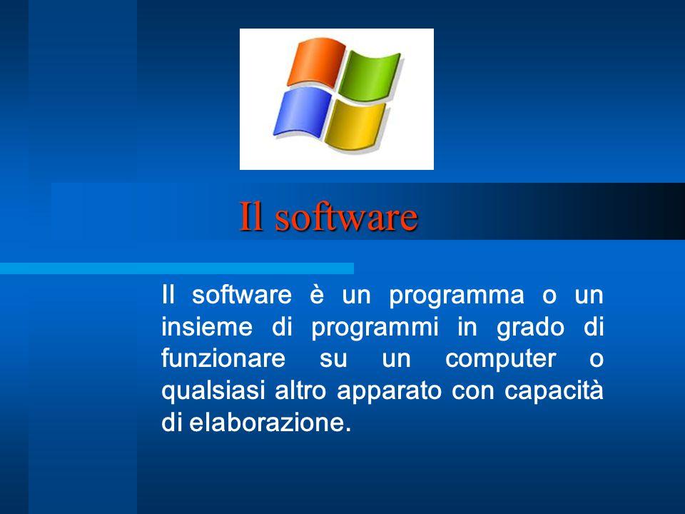 Il software Il software è un programma o un insieme di programmi in grado di funzionare su un computer o qualsiasi altro apparato con capacità di elab