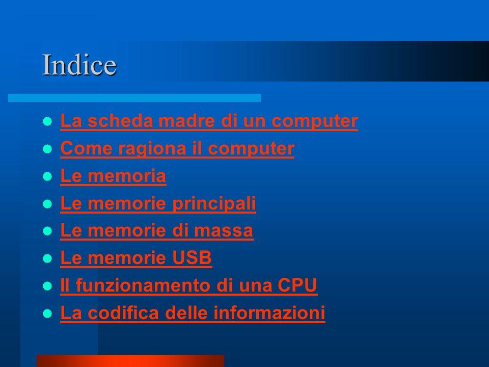 Indice La scheda madre di un computer Come ragiona il computer Le memoria Le memorie principali Le memorie di massa Le memorie USB Il funzionamento di