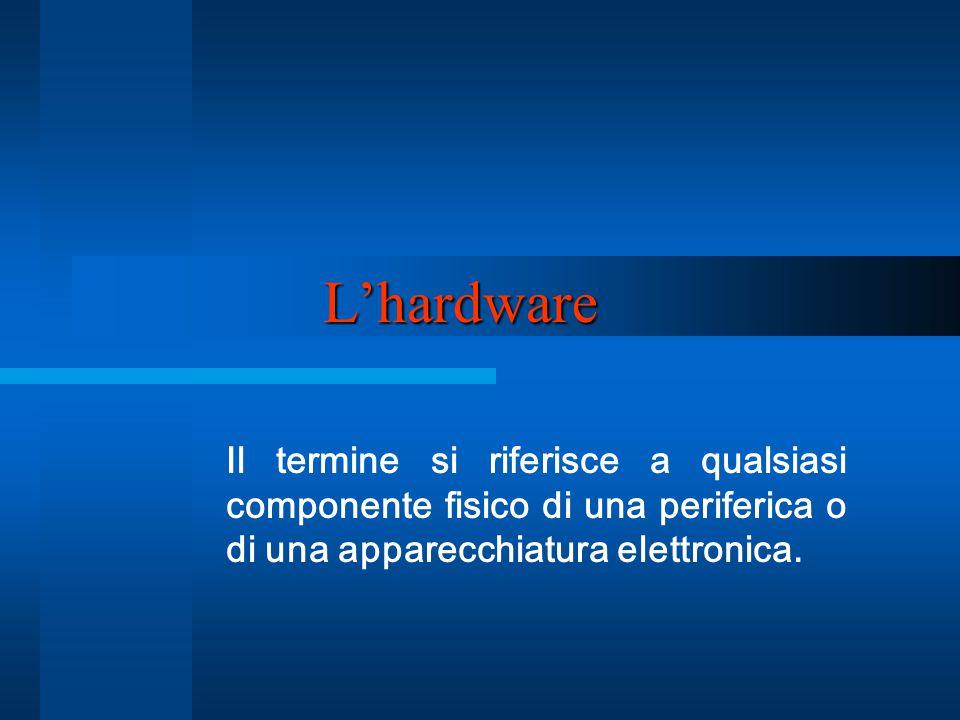 L'hardware Il termine si riferisce a qualsiasi componente fisico di una periferica o di una apparecchiatura elettronica.