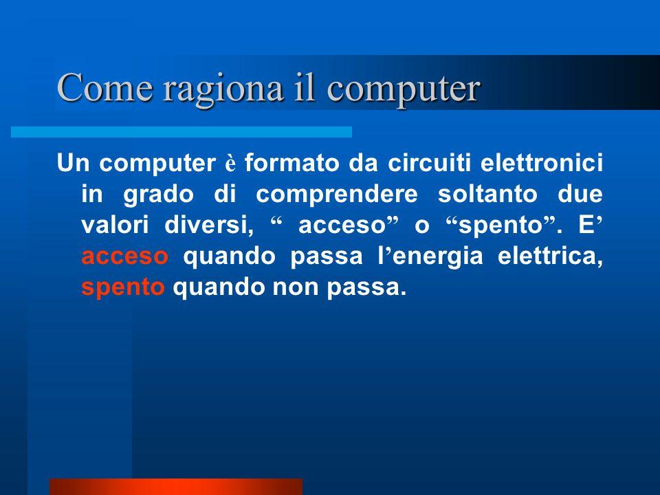 """Come ragiona il computer Un computer è formato da circuiti elettronici in grado di comprendere soltanto due valori diversi, """" acceso """" o """" spento """". E"""