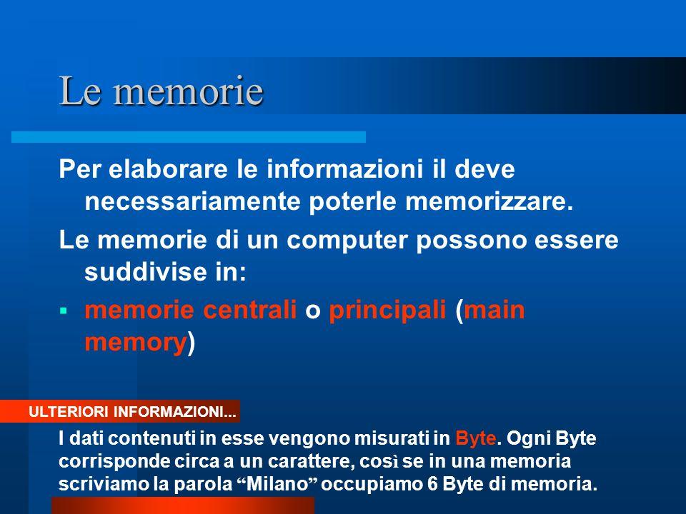 Le memorie Per elaborare le informazioni il deve necessariamente poterle memorizzare. Le memorie di un computer possono essere suddivise in:  memorie