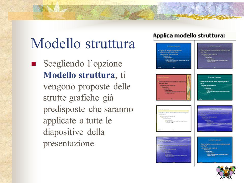 Layout diapositiva Se hai scelto di creare una presentazione vuota, l'area destra della finestra di PowerPoint ti mostrerà i vari layout, cioè il formato della diapositiva, disponibili.