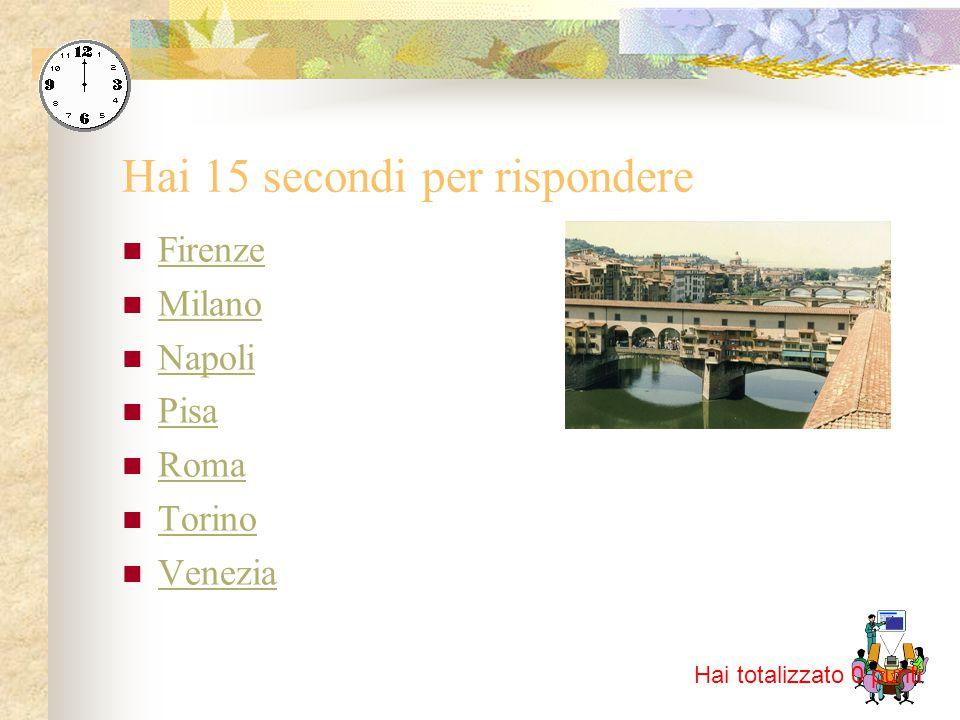 Conosci le città d'Italia?